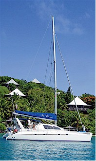 Stay and Sails in the British Virgin Islands